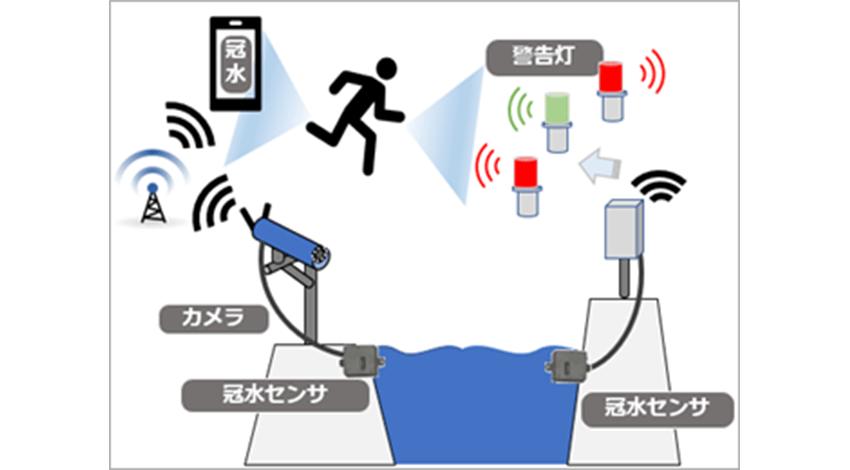 応用地質、IoTセンサやモニタリングカメラを使用した豪雨災害対策技術の実証試験を開始