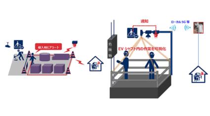NTT西日本・NECなど、ローカル5Gを活用した建設現場のDXに関する共同トライアルを実施