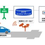 デンソーとKDDI、自動運転への5G活用に向けた共同検証を開始