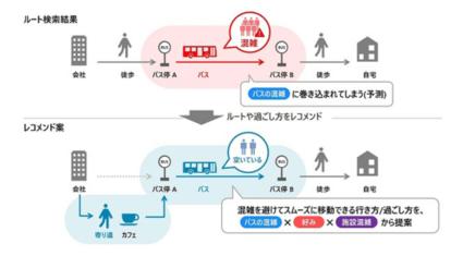 日立・西鉄、公共交通機関利用者の行動変容を促す実証実験を実施