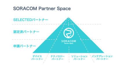 ソラコムがパートナープログラムを刷新、上位認定のSELECTEDインテグレーションパートナーとして3社を認定