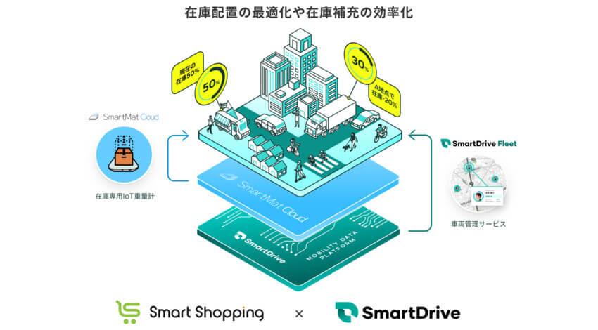 スマートドライブとスマートショッピング、配送車両の荷物量・在庫量を可視化するソリューションを提供開始