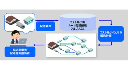OKI・ロンコ・ジャパン、AIを用いた最適化技術によるルート配送計画自動化の有効性を確認