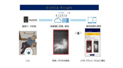 三菱電機とMDIS、暗所での転倒などをAIで自動検知する映像解析ソリューション「kizkia-Knight」を開発