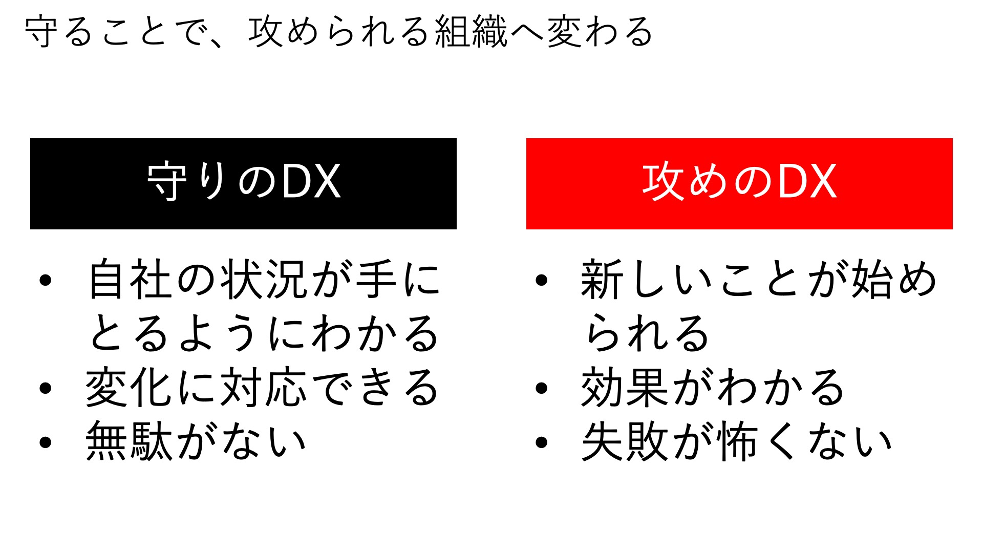 攻めのDX、守りのDX