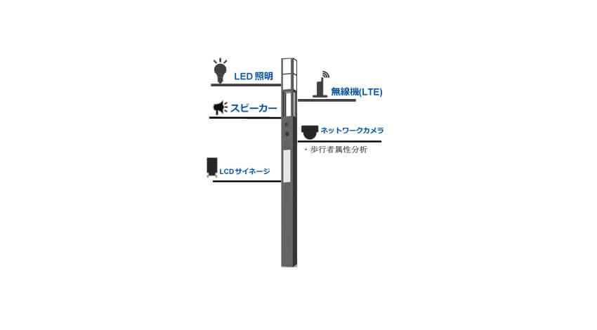 NECと枚方市、ICTを活用した快適な街づくりに向けてスマート街路灯の実証実験を開始
