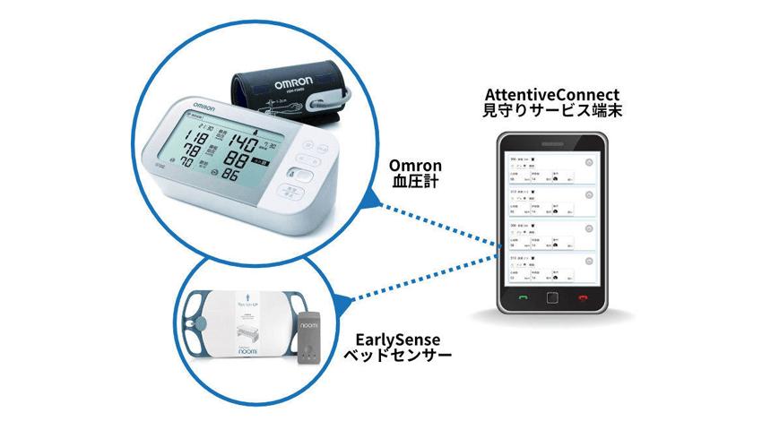 マクニカ、クラウド型介護用見守りサービス「AttentiveConnect」とオムロン ヘルスケアの通信機能付き血圧計の連携を発表