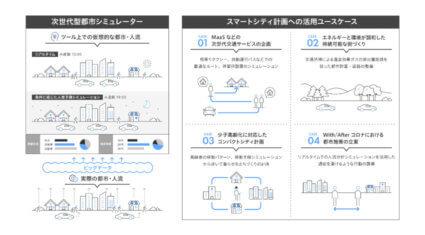 KDDIと三井物産、位置情報とAIで都市計画を支援する「次世代型都市シミュレーター」を開発