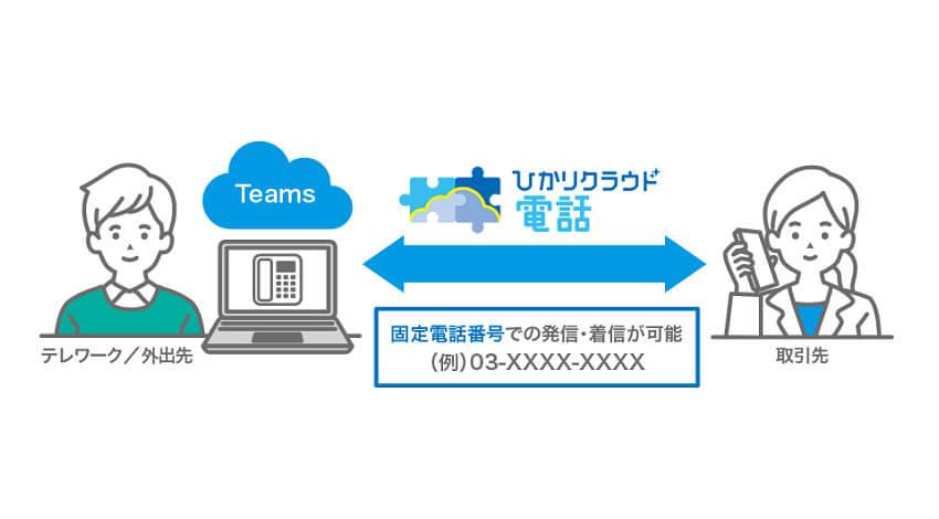 NTT東日本、Microsoft Teamsでオフィスの電話が発着信可能なサービス「ひかりクラウド電話 for Microsoft Teams」を提供開始