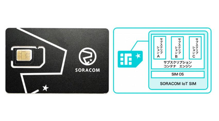 ソラコムのIoTプラットフォーム「SORACOM」、KDDI auネットワークで5G(NSA)/4G LTEが利用できるデータ通信契約「planX2」を提供開始