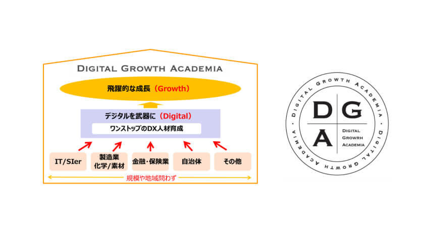 KDDIとチェンジ、DX人材育成をワンストップで支援する新会社「株式会社ディジタルグロースアカデミア」を設立