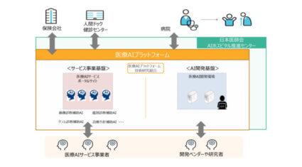 日本IBM・日立・ソフトバンクなど、厚生労働大臣および経済産業大臣の認可による「医療AIプラットフォーム技術研究組合」を設立