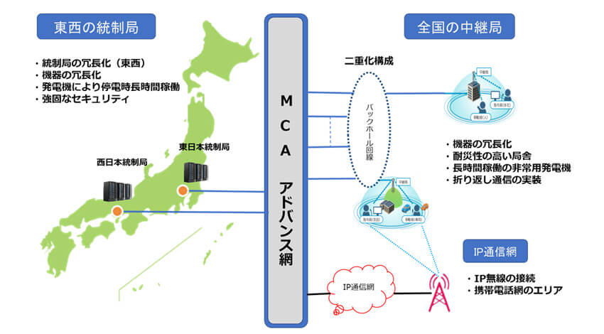 NEC・移動無線センター・PSCP、LTE技術を用いた新たな業務用無線サービス「MCAアドバンス」を提供開始