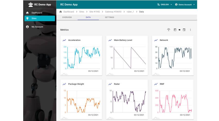 MODE、ロボットの保守管理業務を効率化する「MODE Robot Cloud」のソリューションを強化
