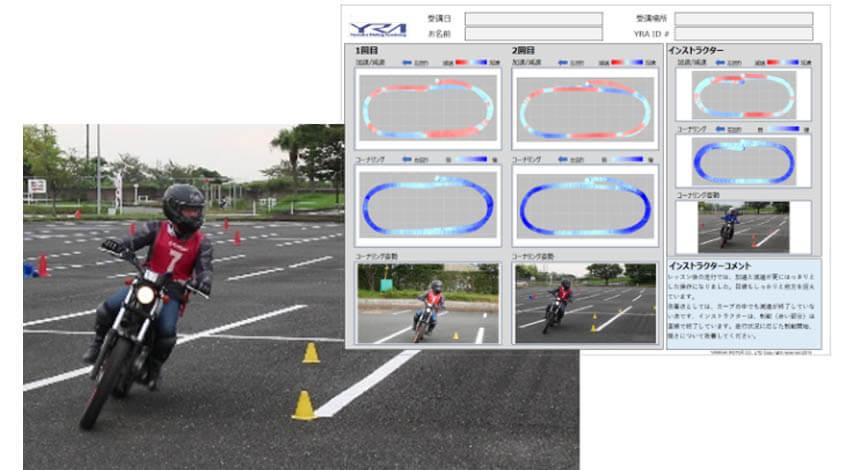 ヤマハ発動機、GPSを活用してライダー技量を見える化する「YRFS」を開発