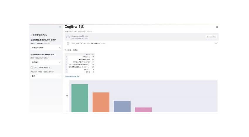SBテクノロジー、自然言語処理技術を活用したアンケート分析サービス「CogEra」を提供開始