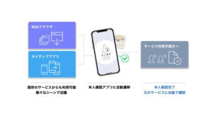 凸版印刷、スマートフォンとマイナンバーカードのみで非対面での本人確認を可能にするアプリを開発