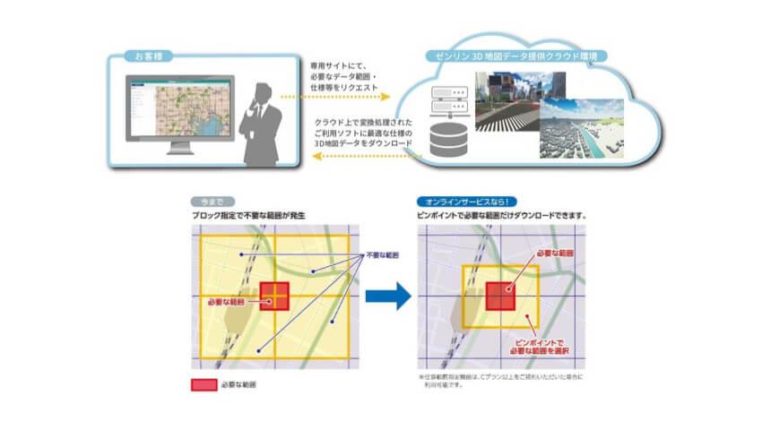 ゼンリンの「ゼンリン 3D地図データオンライン提供サービス」に機能追加、建設業界におけるBIM/CIMの業務効率化を支援