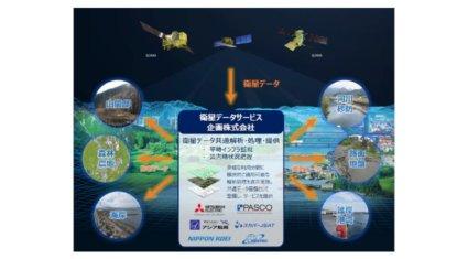 三菱電機・パスコ・アジア航測など6社、衛星データサービス企画株式会社を設立