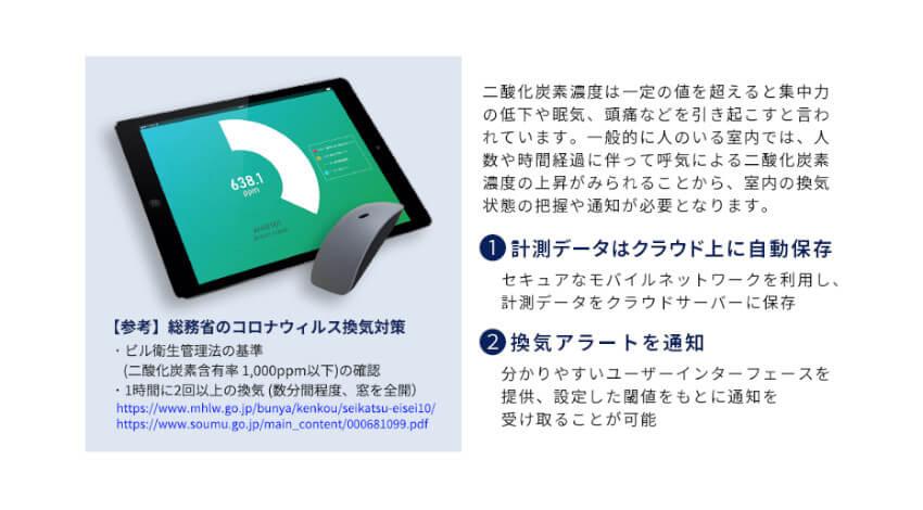 KDDI、「KDDI IoTクラウド Standard 換気促進パッケージ」を無償提供
