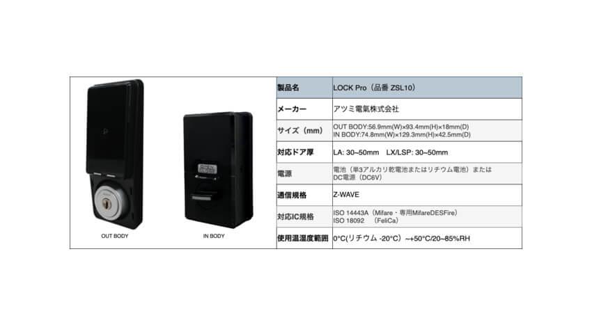 アクセルラボ、ICカード対応スマートロック「LOCK Pro」をスマートライフプラットフォーム「SpaceCore」の製品ラインナップに追加