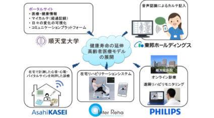 順天堂大学・フィリップスなど、共同研究講座「デジタルヘルス・遠隔医療研究開発講座」を開設