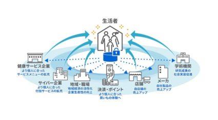 東芝、データ循環型エコシステムを構築する新会社、東芝データ株式会社を設立