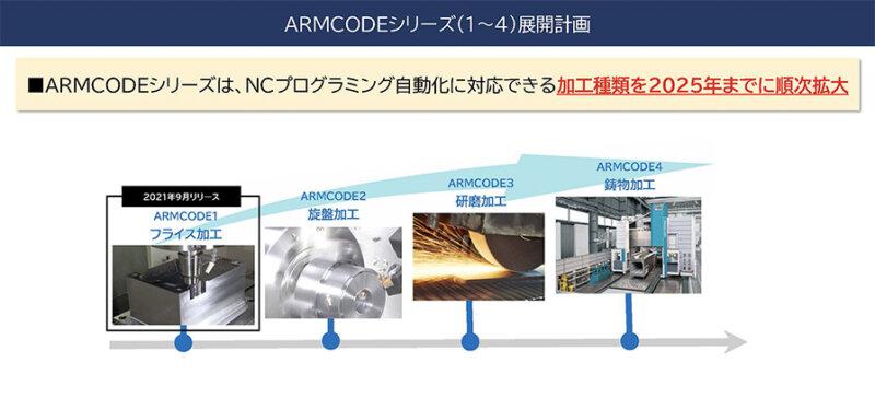 製造AI「ARMCODE1」でものづくりの課題に挑む ―アルム・OSE 代表取締役 平山京幸氏インタビュー