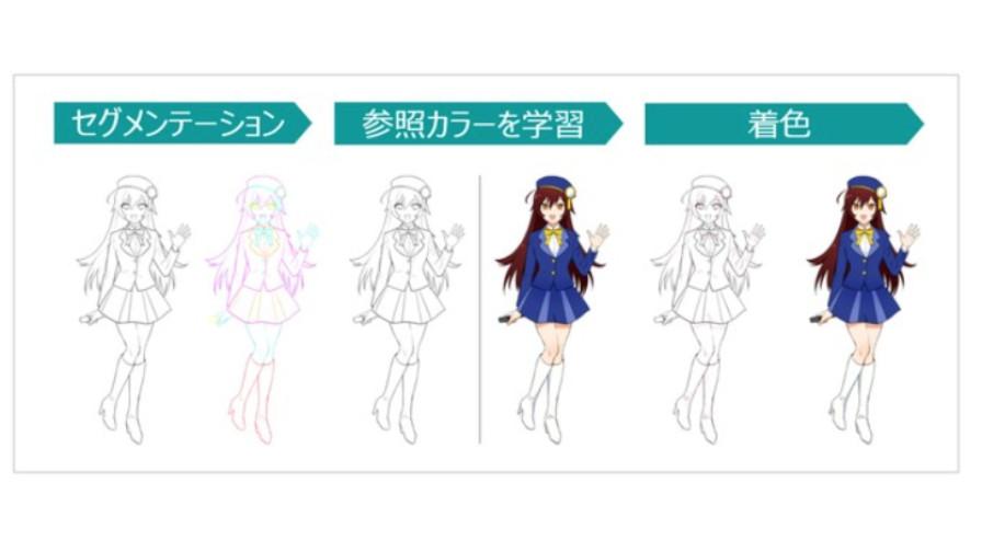 東映アニメーション、シナモンAIとギークピクチュアズの共同プロジェクト「アニメーション⾃動着⾊AI」に参画