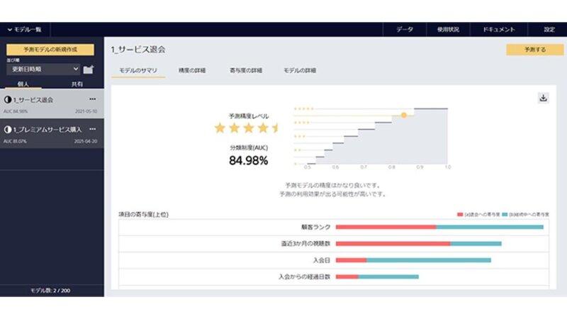 ソニー、機械学習を用いた予測分析ソフトウェア「Prediction One」のクラウド版サービスを開始
