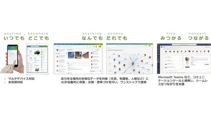 NTTデータグループ、ナレッジマネジメントソリューション「knowler」の導入支援サービスを開始
