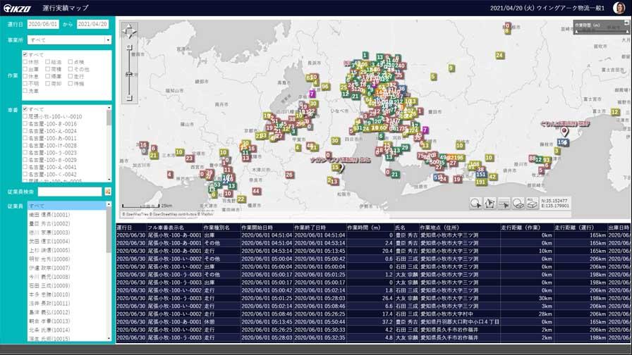 ウイングアーク1st、運送会社DXを支援するクラウドサービス「IKZO」を発表