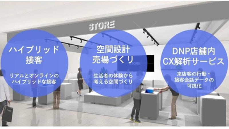 DNP、ストアDXを推進する「次世代店舗づくり支援パッケージ」の提供を開始
