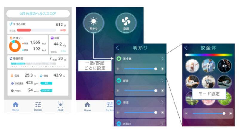 NTTグループ、AI・IoTを用いて居住者の行動や好みを理解して暮らしをサポートする次世代住宅の実証実験を開始