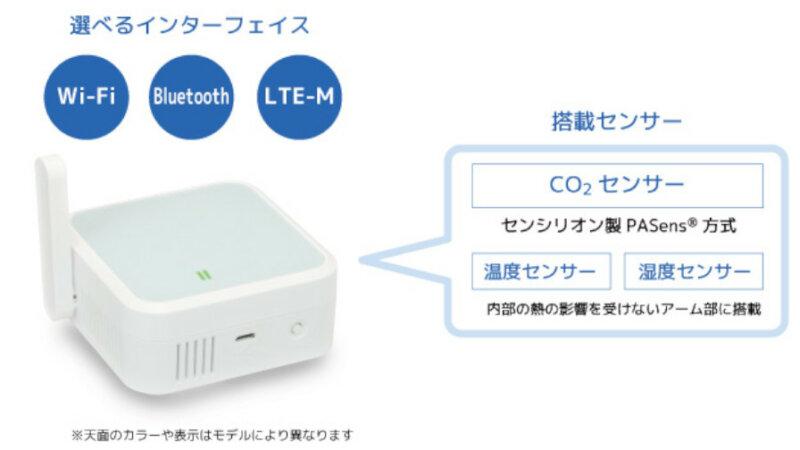 ラトックシステムがCO2センサーのラインナップを拡充、組み込み提案を加速