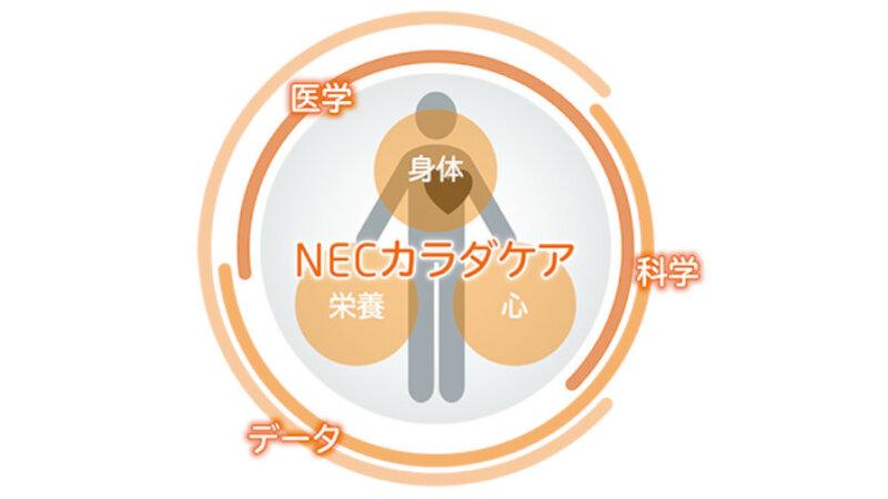 NECと東京医科歯科大学、ヘルスケアサービス「NECカラダケア」の実証事業を開始