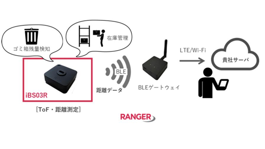 レンジャーシステムズ、測定した物体までの距離をBLEで送信できるToF距離センサー「iBS03R」の提供開始