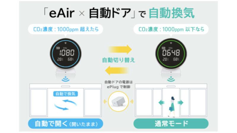 リンクジャパンとエントラック、CO2濃度に合わせて自動ドアを開閉する「換気用IoTドア」を開発