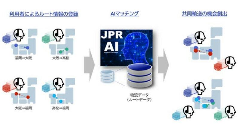 日本パレットレンタル、AIを活用した共同輸送マッチングサービスの無償モニター企業を募集