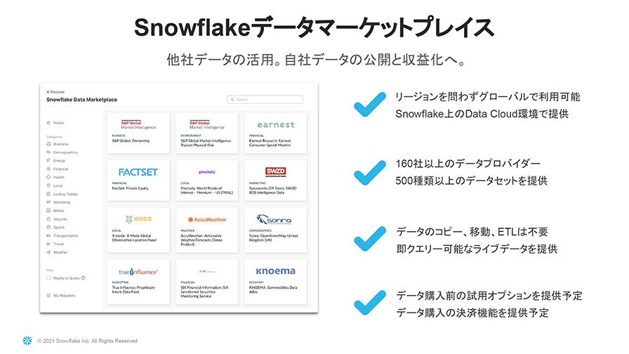 Snowflakeデータマーケットプレイスにより、自分のデータを提供し、誰かのデータを活用することができる。