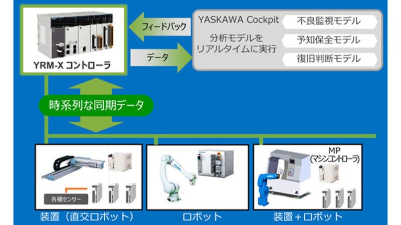 安川電機、生産設備の効率化へ向けセルのデータを統合的かつ時系列に収集する「YRM-Xコントローラ」を発売