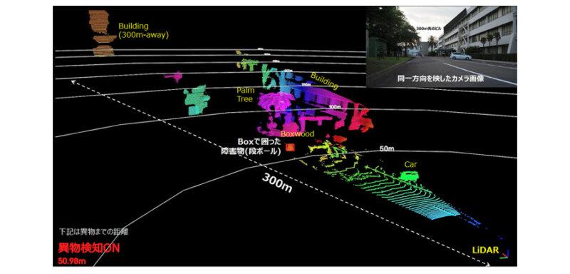 東芝、最長測定距離200mのソリッドステートLiDARを開発