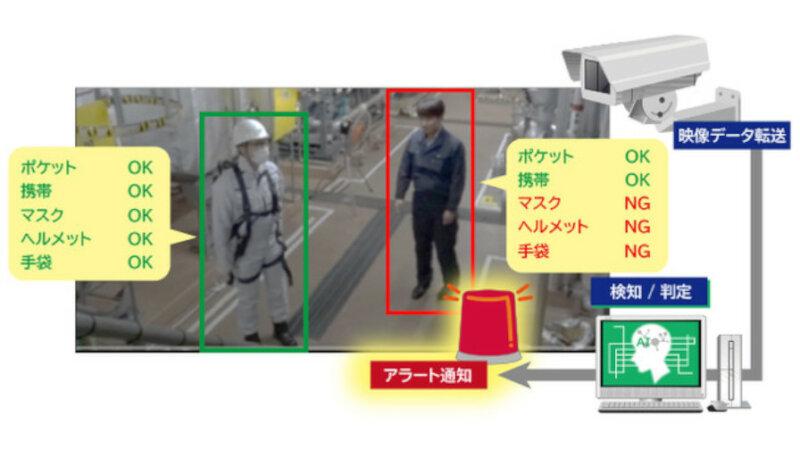 日立ソリューションズ、画像認識AIを活用して作業員の安全装備の未装着や危険な行動を検知するソリューションを販売開始