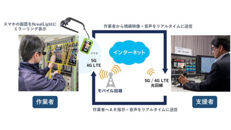 KDDI他2社、遠隔作業支援システム「VistaFinder Mx」「VistaFinder Mx Cloud」にスマートグラス「NrealLight」を追加