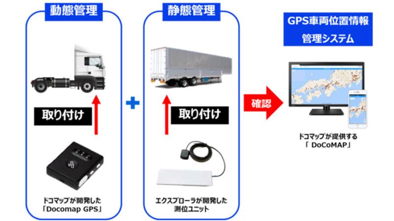 PALTEK、準天頂衛星システムの測位補強サービスを用いたシャーシ位置管理システム「docomap Trailer」を提供開始
