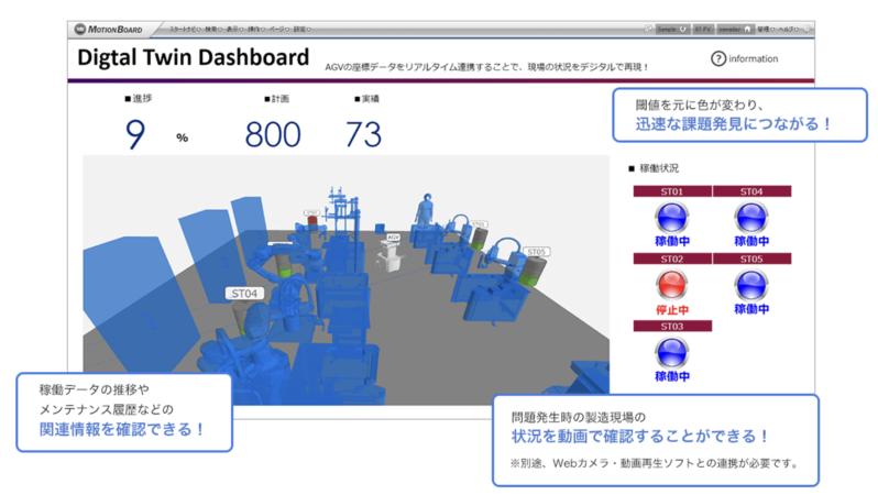 ウイングアーク1st、 3Dマップ機能を強化したBIダッシュボード「MotionBoard Ver.6.2」を発売開始