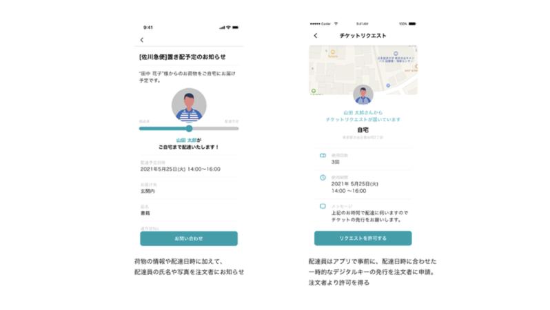 配達員の情報、日時、荷物の情報を確認する画面(左のイラスト) デジタルキーのリクエストを許可する画面(右のイラスト)
