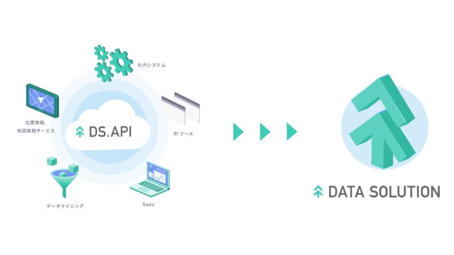ヤフー、データソリューションにAPI経由でアクセスできるサービス「DS.API」に「時系列分析機能」を追加