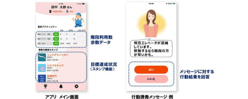 鹿島とOKI、スマートフォンアプリを使用して健康行動を促す行動変容サービスの実証実験を実施