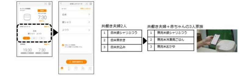パナソニック、アプリで自分仕様にアップデートできるIoT対応「ライス&クッカー」SR-UNX101を発売